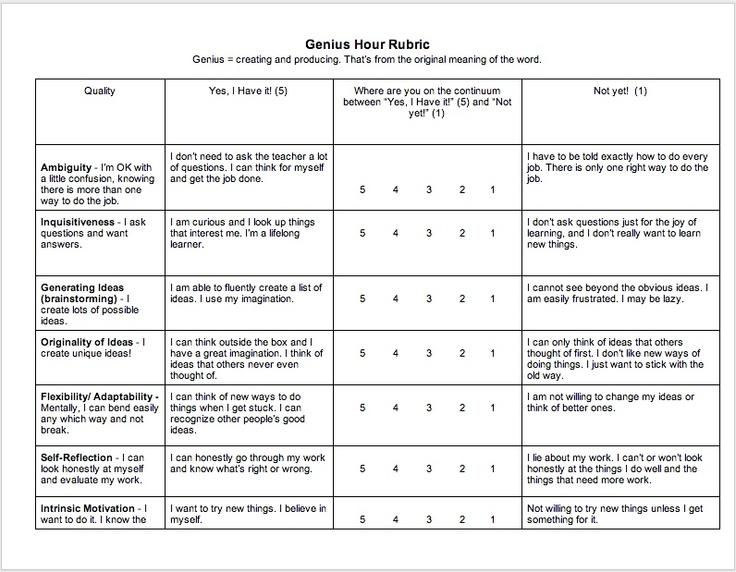 reflective essay assessment rubric