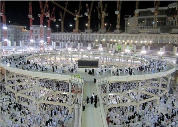 Ka'abah right now