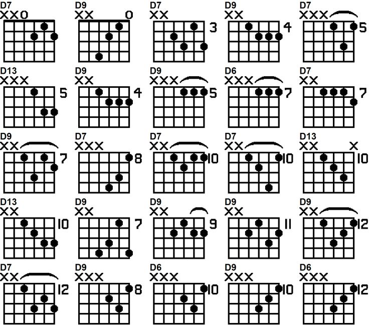 9 best Entretenimiento images on Pinterest | Guitar lessons, Guitars ...