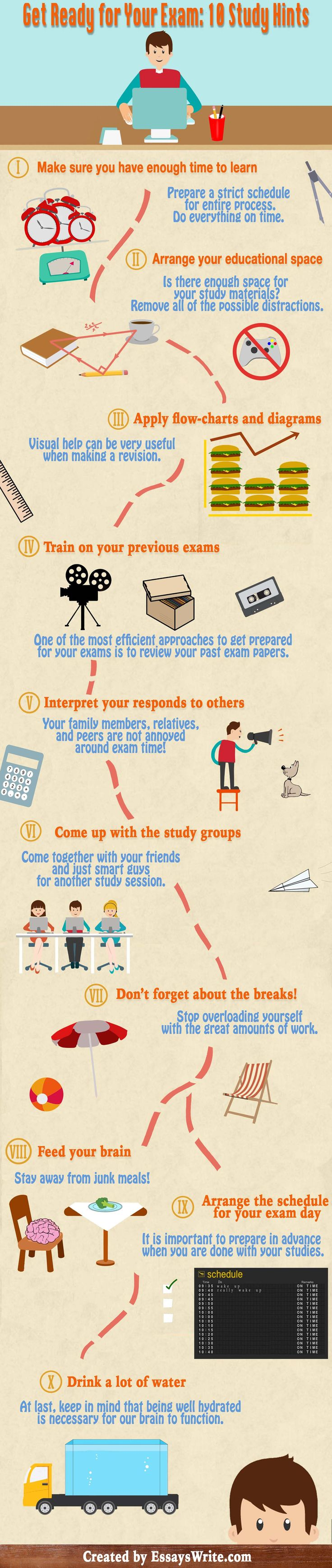 Exam preparation is an art to master if you want to get enrolled in school. Unfortunately, the road is bumpy, and there are too many hurdles on the way. The EssaysWrite team recommends improving your time management skills, arranging your educational space when both regular exercise and physical activity is combined with short breaks and reviewing your past exam papers, remembering the importance of visualizing information in order to operate.