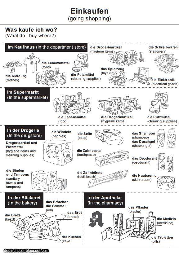 Deutsch lernen: Einkaufen ( going shopping )