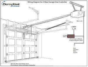 genie garage door sensor wiring diagram http qaz777 us rh pinterest com craftsman garage door sensor wiring diagram garage door safety sensor wiring diagram