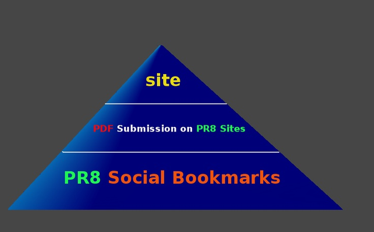 whitehatseo10: create a PR8+ Link Pyramid for $5, on fiverr.com #socialbookmarks
