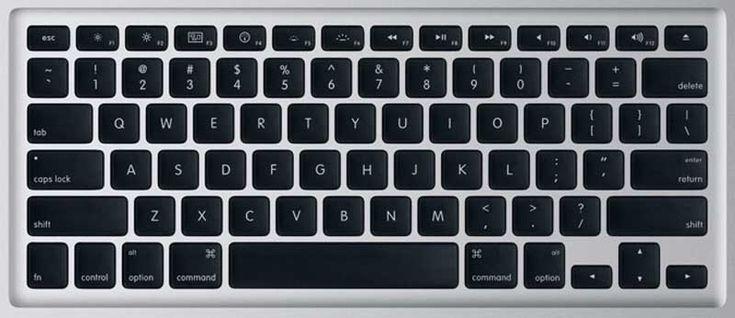 Tip: Ak máte Mac, zapamätajte si týchto 11 klávesových trikov - InnocentBlog - Apple magazín