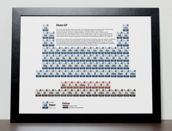 Unique Moto Gp Periodic Table Poster (Updated with 2016 Champion) Available from KobeDesigns.com