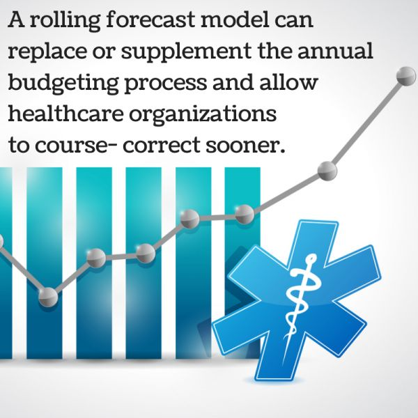 the capital budgeting process occurs in several stages but generally includes what The capital budgeting process occurs in several stages, but generally, includes what while considering the capital budgeting process, the first step is to identify the available opportunities for the company.
