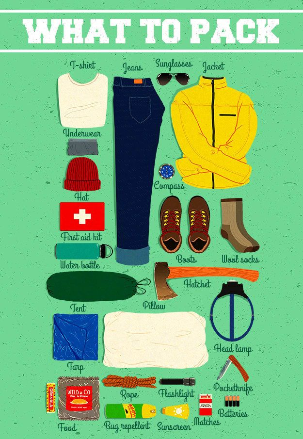 Incredibly Helpful Illustrations what to pack If You're Going Camping