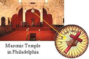 Cross and Crown symbol in a Masonic Temple. Crowns are often spiked, like rays of the Sun. This is no coincidence, since crowns have long been associated with power bestowed on the wearer by the ancient Sun god.