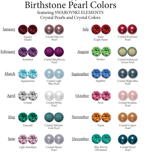 Best 25+ Birthstones chart ideas on Pinterest | June ...