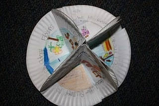 Staple four paper plates ideal to do seasons