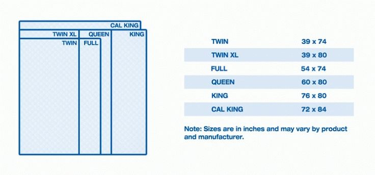 Measurements Of A Double Size Mattress