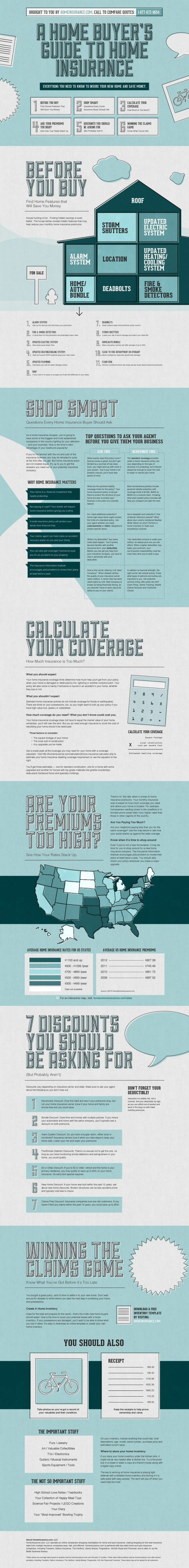 A Home Buyers Guide To Home #Insurance #Infographic