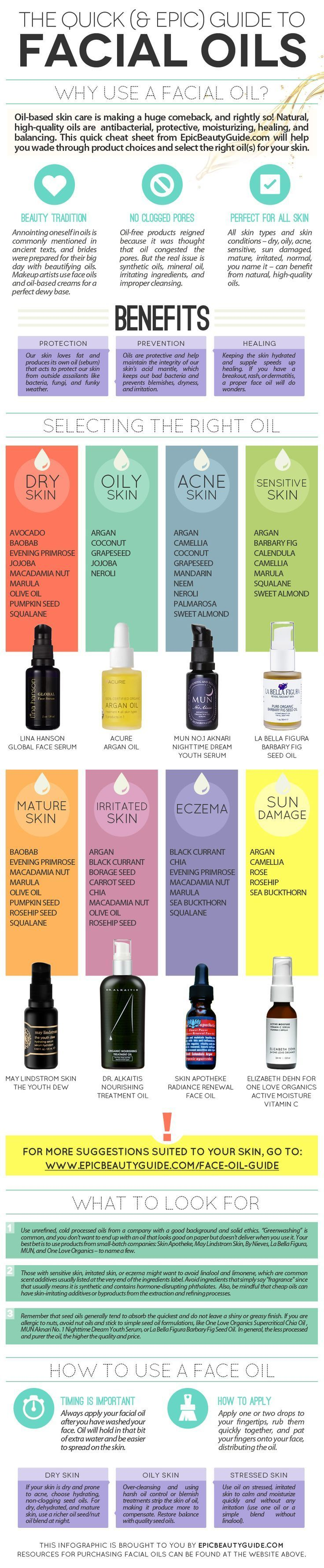 The Quick (& Epic) Guide to Facial Oils