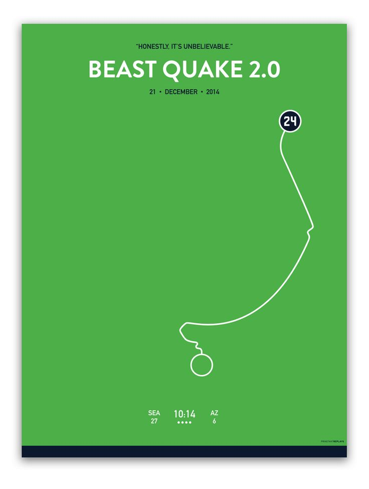 Beast Quake 2.0 $35.00 It was the longest run of Marshawn Lynch's career. A 79-yard run that left the Arizona Cardinals' defense looking rather defenseless and put the game out of a reach for a team trying to hold the top spot in the NFC West.  Not only did Lynch run over, around and through multiple defenders, wide receiver Ricardo Lockette had some key blocks to help Beastmode out.
