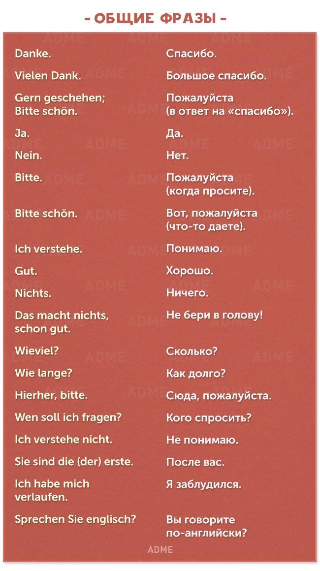фразы на немецком с картинками