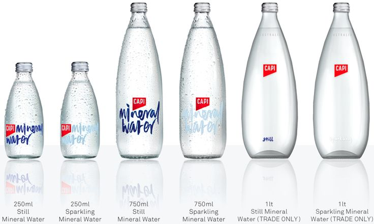 250ML, 750ML and now 1L!