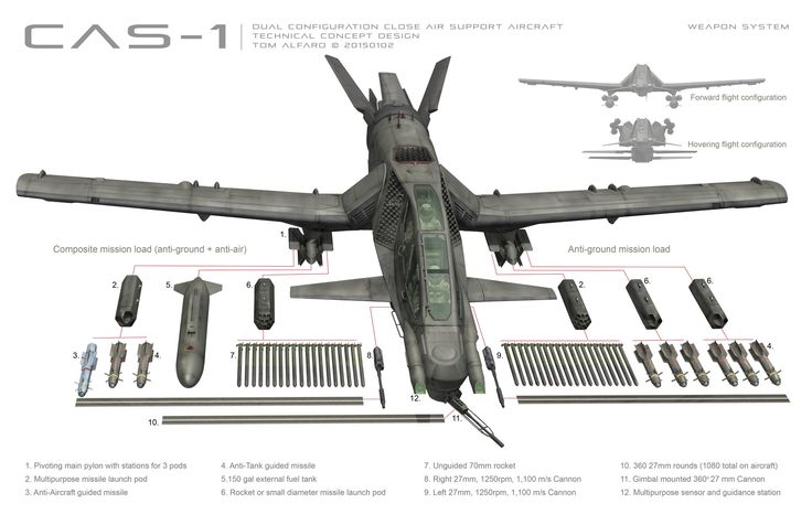 ArtStation - CAS-1 Close Air Support Concept Aircraft, Tom Alfaro