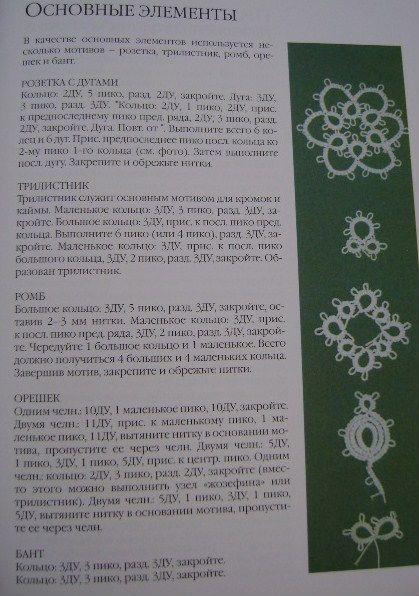 996 best Projects to Try images on Pinterest Tatting lace - vintage m amp ouml bel k amp uuml che