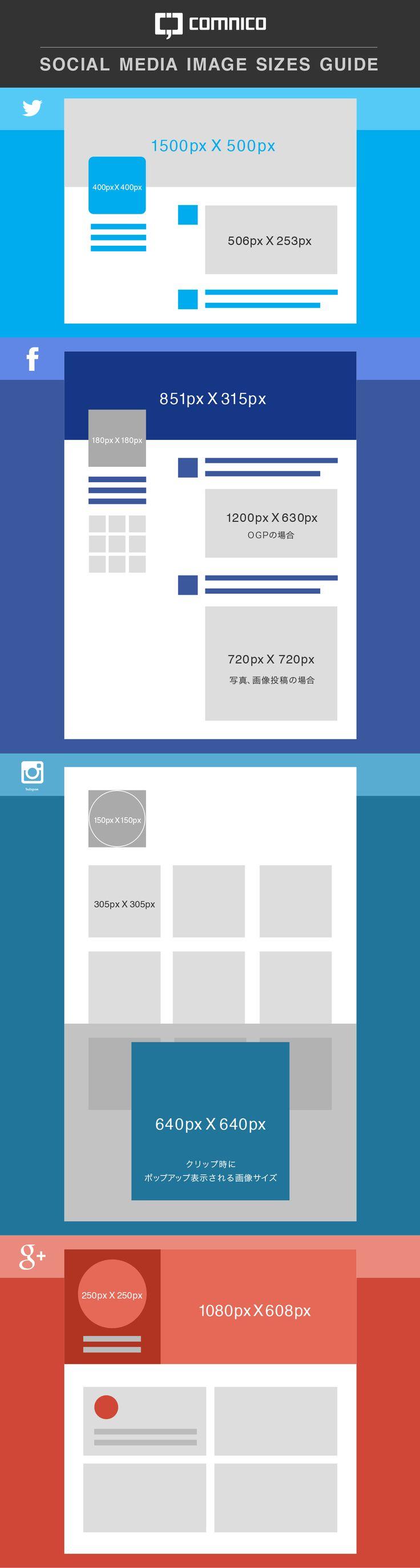 Twitter、Facebook、Instagram、Google+の最適な画像サイズをまとめました。
