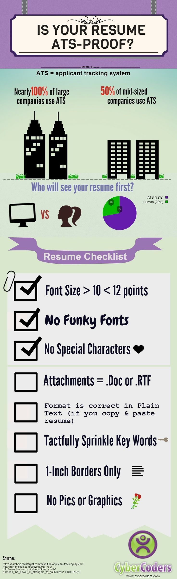 resume Resume Eye Tracking 158 best polish your resume images on pinterest cv tips cybercoders infographic is ats proof insights