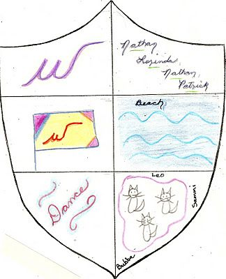 Family Shield; Every person is an individual with their own identity.  We also have a family identity; the place our family lives, the number of people in our family, outings/hobbies, foods, religion...  Make a shield representing your family or classroom.  Example of family shield: Last name letter, family members, family flag, favorite family activity, your favorite activity, pets or hobbies...