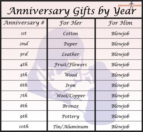 Best 25 6th Anniversary Gifts Ideas On Pinterest 6th