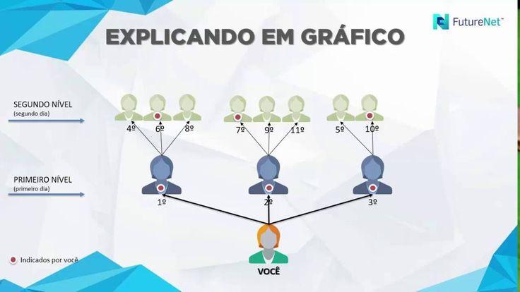 """FUTURENET - MAS QUE """"FORÇA ESSA MATRIZ 3X3'...!!!"""