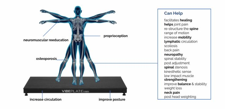 Vibe Plate Benefits:  Increase Circulation Reduce Joint Pain Increase Flexibility and Range of Motion Faster Healing Improve Balance Increase Bone Density More Energy