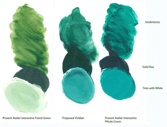 Vivid Paint Colors