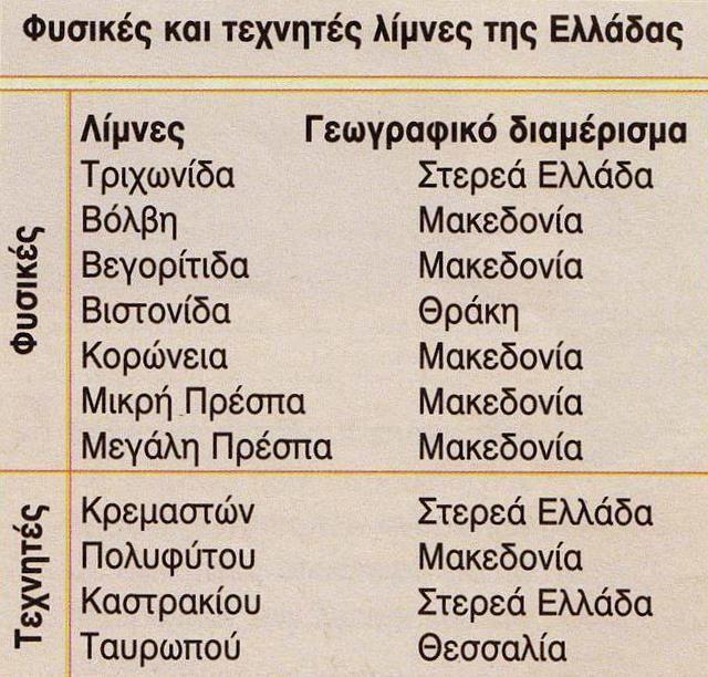 ΓΕΩΓΡΑΦΙΚΑ ΔΙΑΜΕΡΙΣΜΑΤΑ ΤΗΣ ΕΛΛΑΔΑΣ  κάνε κλικ στην εικόνα για να δεις την παρουσίαση του Γ. Ζερβού        Γεωγραφικό διαμέρισμα: είναι ...