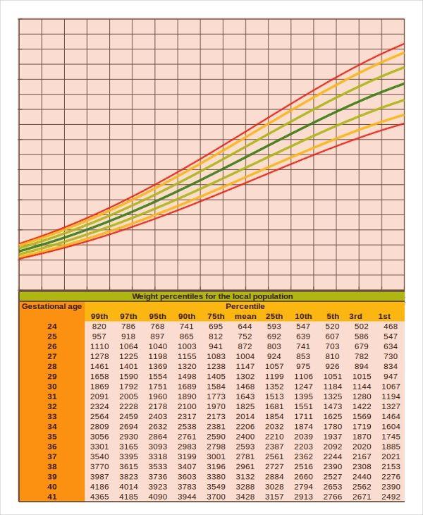 Baby Growth Chart Templates 11 Free Docs Xlsx Pdf Baby Growth Chart Baby Weight Chart Growth Chart Calculator