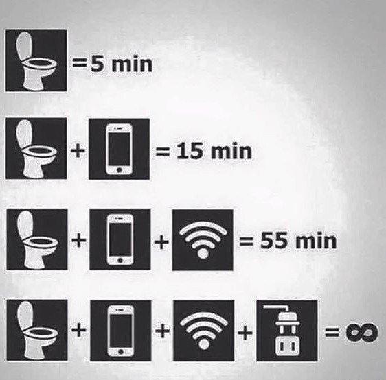 Règles des toilettes !