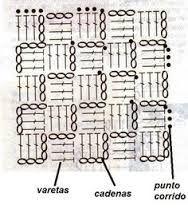 """Résultat de recherche d'images pour """"puff stiche diagonale diagram"""""""