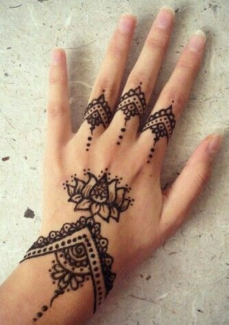 ~ HENNA DESIGNS ~ Henna Hand /Fingers design