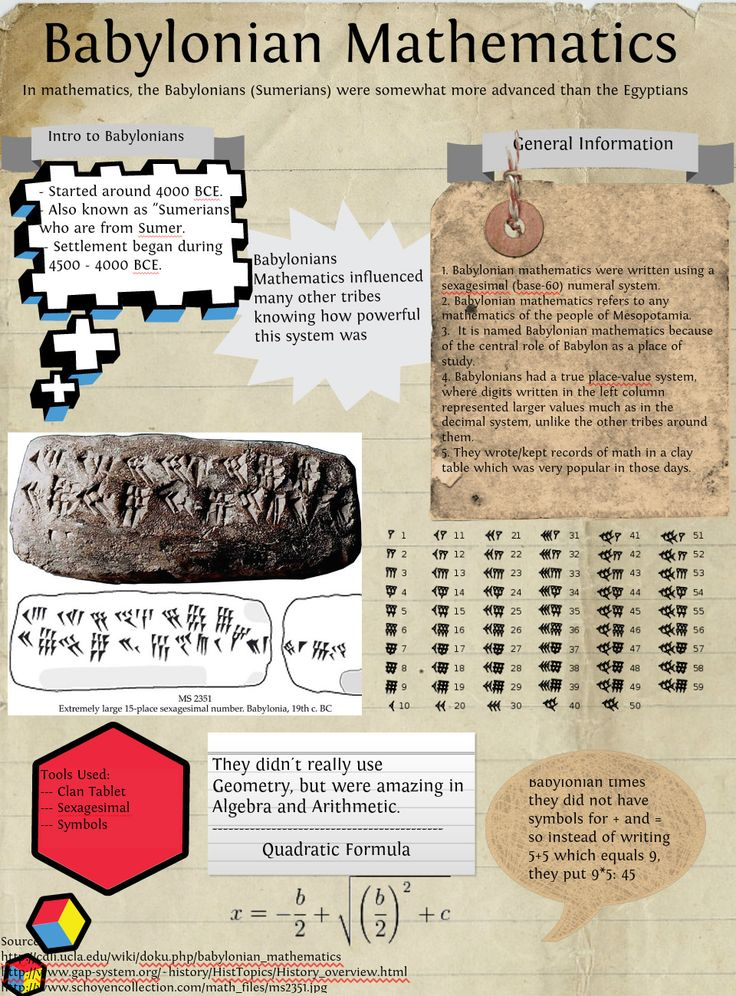 babylonian and egyptian maths 7 egyptian mathematics (introduction) 8 egyptian numeric symb ols the egyptian zero symbolize beauty, complete and abstraction 33 • like the egyptians, the babylonians used to ones to represent two, and so on, up to nine • however, they tended to arrange the symbols in to neat piles.