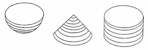 Volumen Esfera Según Arquímides - GeoGebra