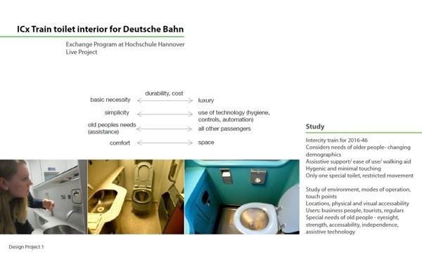 Train toilet interiors for Deutsche Bahn by malvika sainath, via Behance