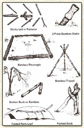 Trap Markers: Types of markers indicating the location of a booby trap. Often used as pointers, indicating direction and distance to booby trap.