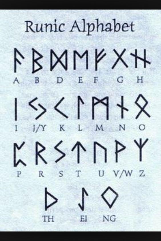Runic alphabet