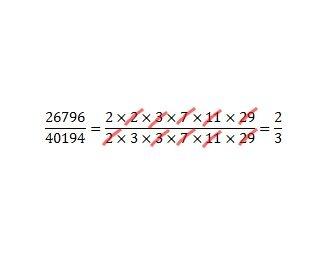Simplicidad. Al igual que con las fracciones, la gente entiende mejor las cosas cuanto más simple son. Es más fácil imaginarnos tres partes de un pastel del que tomamos 2 que una tarta dividida en 40194 partes.  En nuestras presentaciones, al igual que en las matemáticas, tenemos que simplificar al máximo.