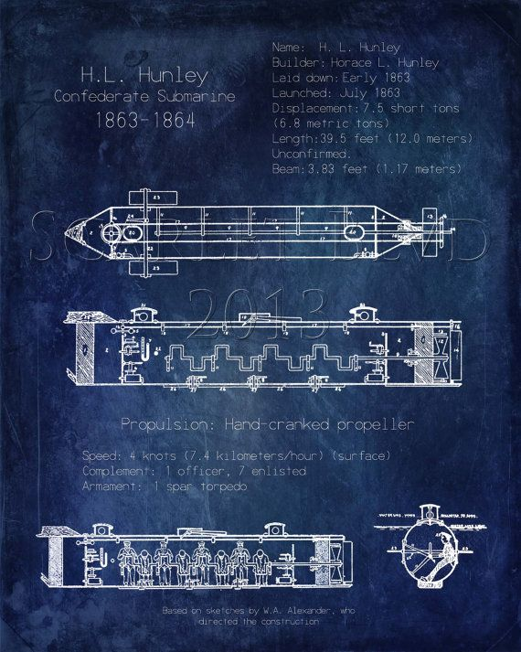 H.L. Hunley submarine blueprint  8 x 10 #art print by ScarletBlvd, $20.00 - Blueprint art print of one of the first submarines ever built--the H.L. Hunley played a small role in the American Civil War, where it sank the U.S.S. Housatonic before sinking for a third (!!!) time itself and being lost for over 100 years. Even though it didn't fair well during it's time in service, it was important for the future of naval warfare. Very cool piece for anyone interested in the civil war! #etsy…