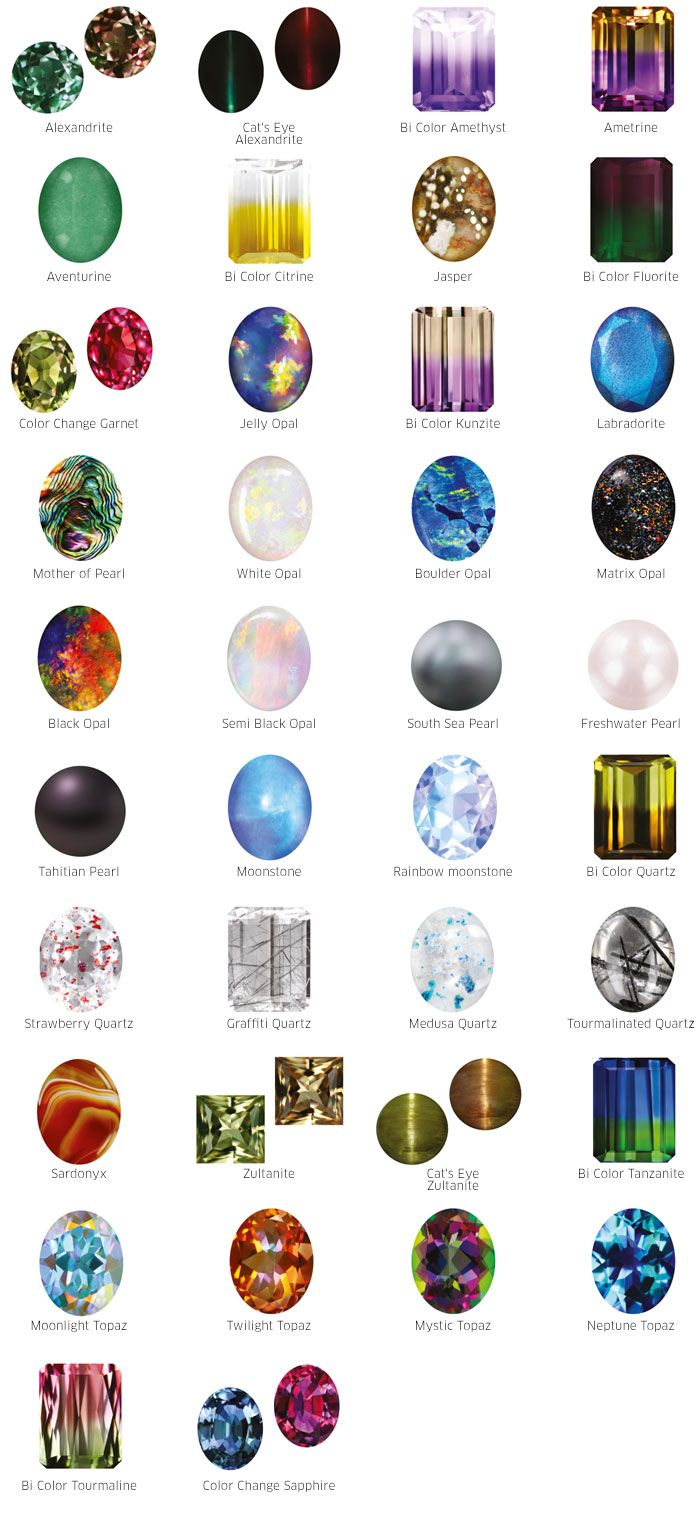 Multicolored Gems (most common\'s)   ✨ Witchy Woman   Pinterest ...
