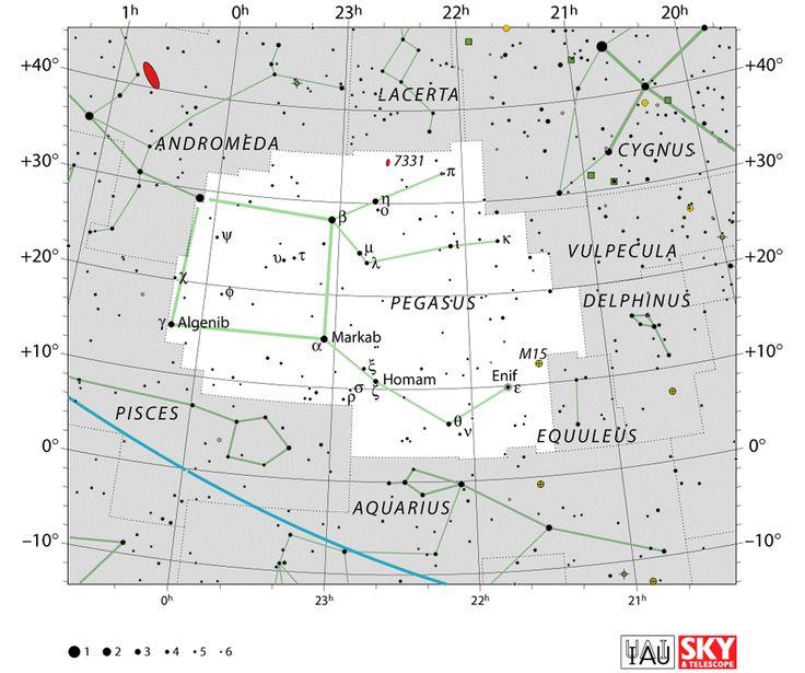PEGASUS constellation map
