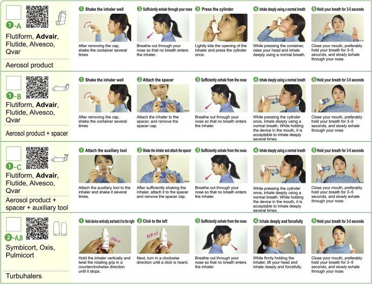 What Are The Common Inhalers And Medicines For Asthma What Is Asthma Asthma Treatment Asthma