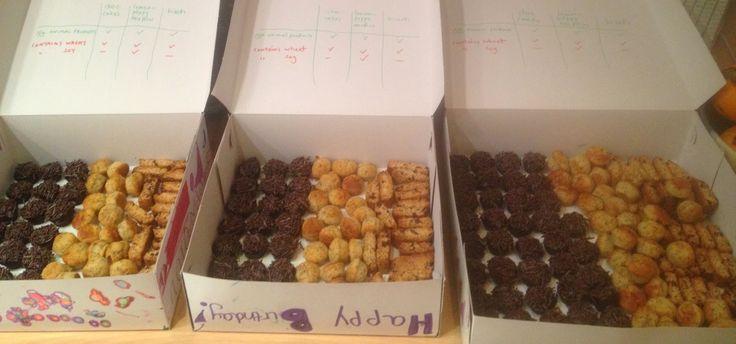 Στα κουτιά είναι τα κεράσματα που επέλεξε η κόρη μου για τα γενέθλιά της. Από αριστερά προς τα δεξιά: Μίνι κέικ σοκολάτας, Μάφινς με...