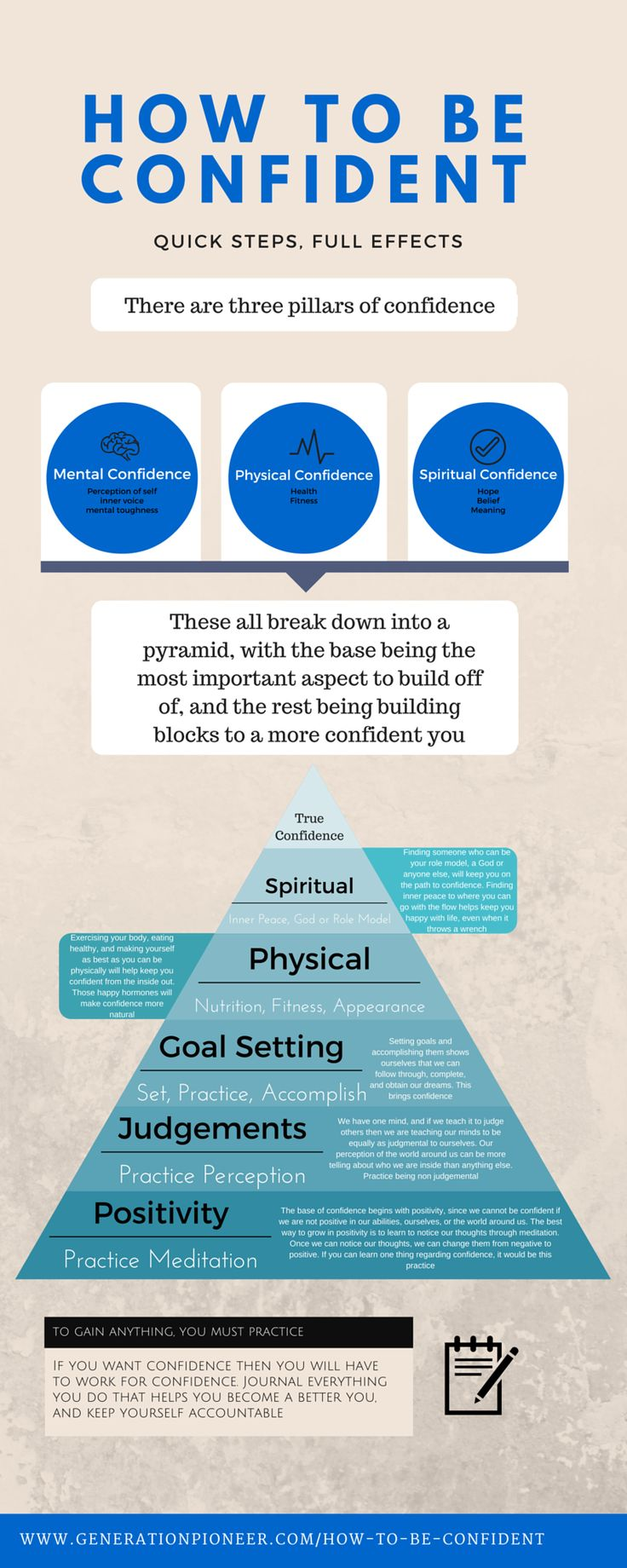 How to be confident? It is easy, but you get what you put into it. Here is an infographic along with the full description of how to become confident