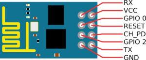 Connect ESP8266 to Raspberry Pi