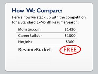 resumebucket free resume searches and job postings recruiting