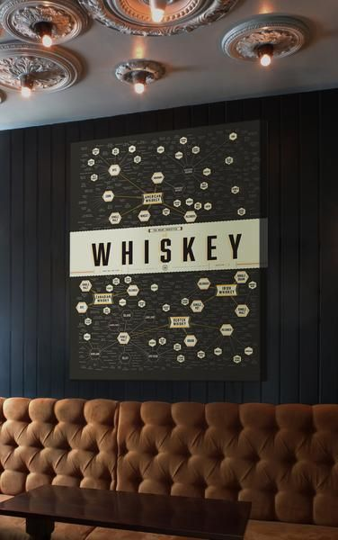 Whiskey Wall Art https://emfurn.com/collections/industrial-chic