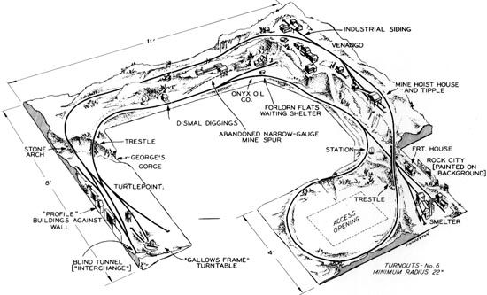 Free Ho Layout Plans Track Design Edited By Hal Carstens